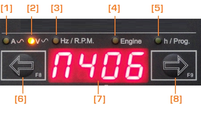 AMF Controller Be142 Display Description