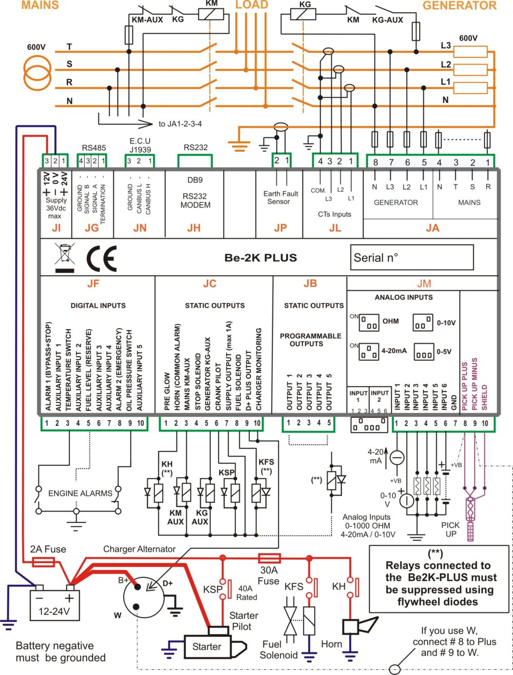 genset controller Be2K-Plus wiring diagram