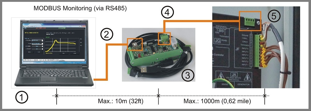 MODBUS generator remote monitoring system BeK3