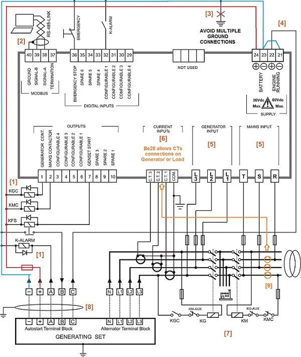 ATS control panel wiring diagram
