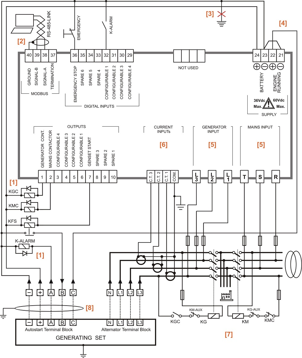 Control Wiring Diagram Ats Library Circuit Diagrams For Generator Free Download Cadillac Of 2001 Series Panel