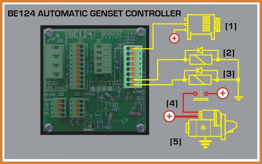 Automatic Genset Controller Starter Motor