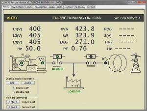 Automatic Mains Failure Monitoring