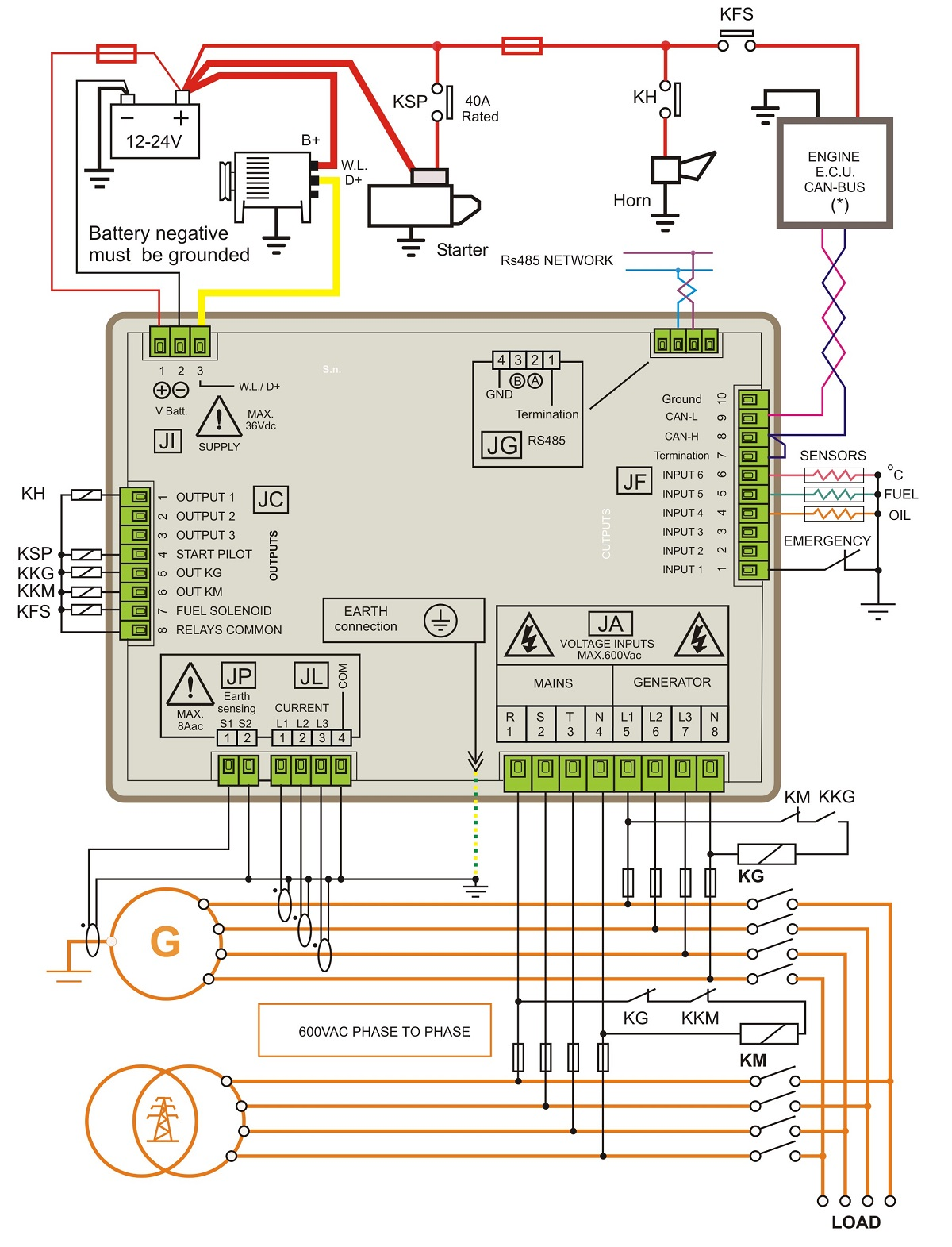 BeK3 Automatic Mains Failure Wiring Diagram what is amf panel genset controller generator control panel wiring diagram at bakdesigns.co