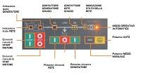 Comandi Centralina gruppo elettrogeno thumbnail