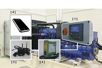 Genset Control Monitoring via SMS