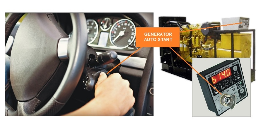 Generator Auto Start Key Start Be24
