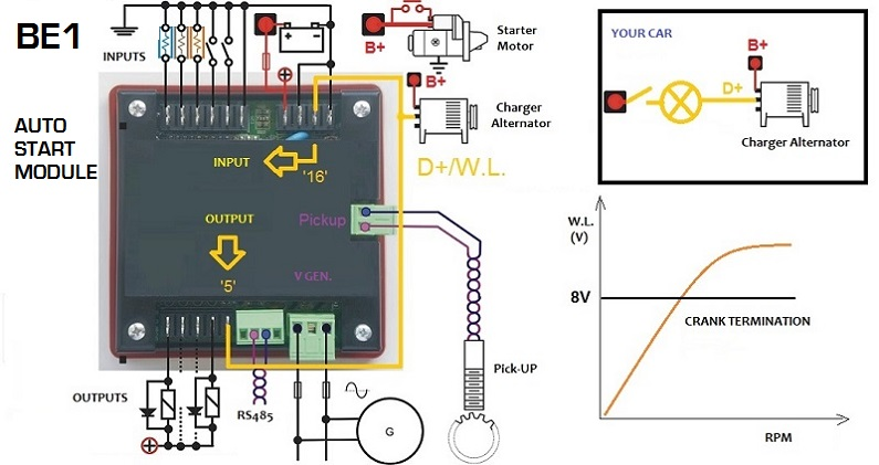 Generator Auto Start Module Controller Manufacturersrhberninidesign: Alternator Wiring Diagram In Addition Starter Generator At Gmaili.net
