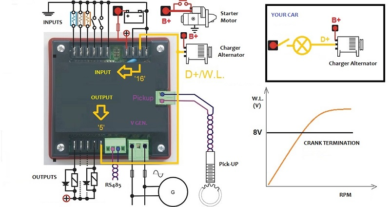 Generator Auto Start Timer Belt Alternator Monitoring