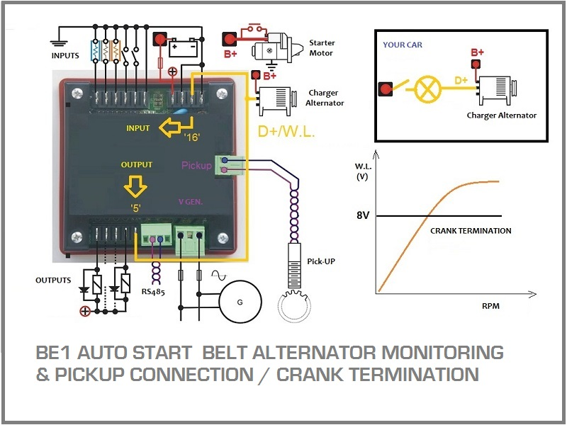 Generator suto start circuit diagram belt alternator monitoring
