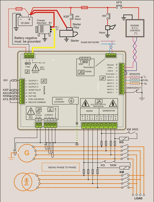 Genset Controller BeK3 Wiring Diagram diagrams 12001572 genset wiring diagram diesel generator generator control panel wiring diagram at gsmportal.co