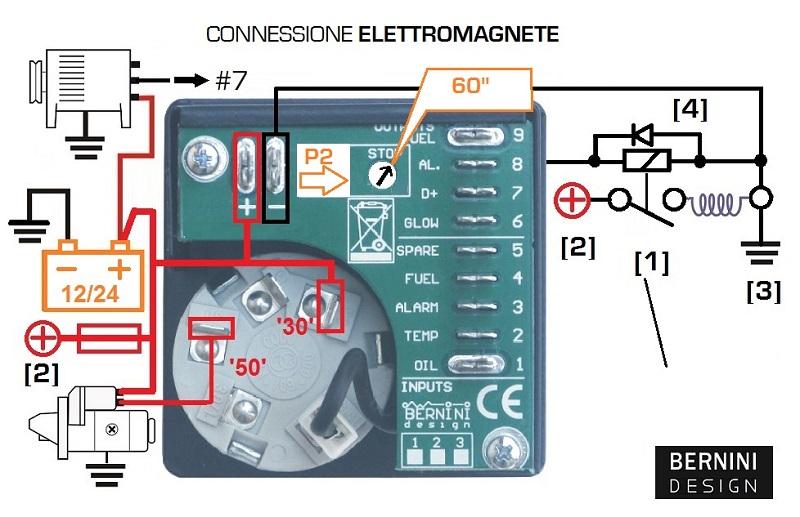 collegamento elettromagnete motore diesel