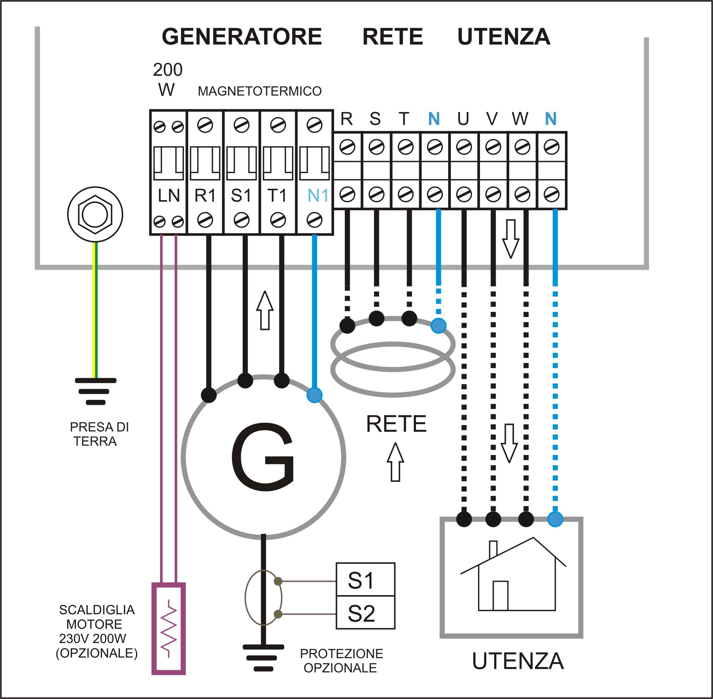 ollegamento Quadro Automatico Gruppo Elettrogeno 80 kVA