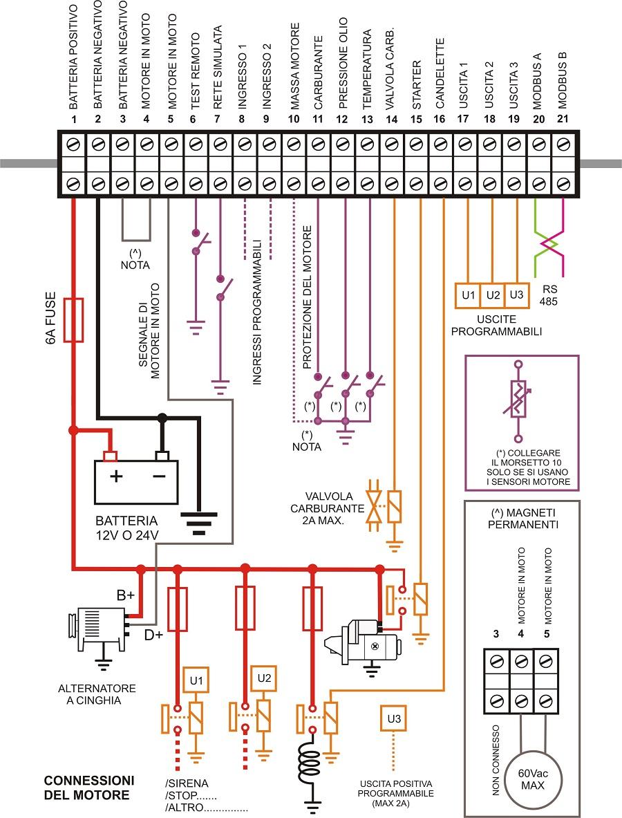 Schema Elettrico Quadro : Quadro automatico gruppo elettrogeno uso civile genset