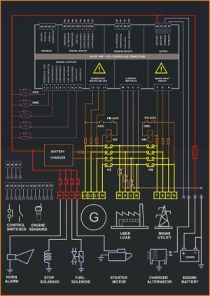 General Purpose Generator control panel wiring
