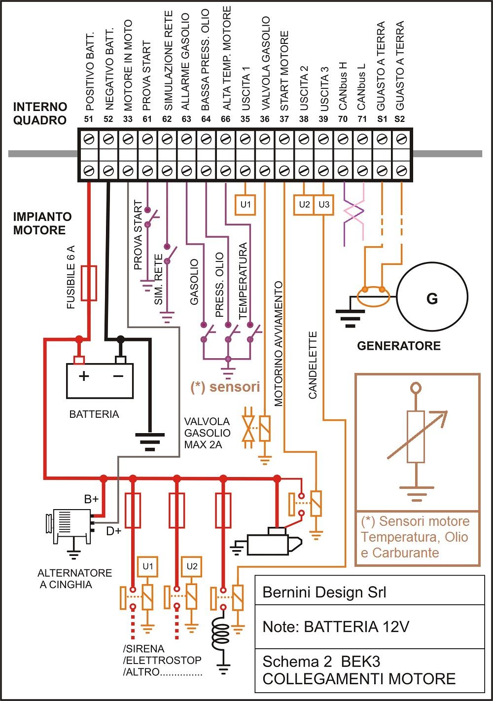 Collegamenti del Motore al Quadro Automatico Gruppo Elettrogeno 80 kVA