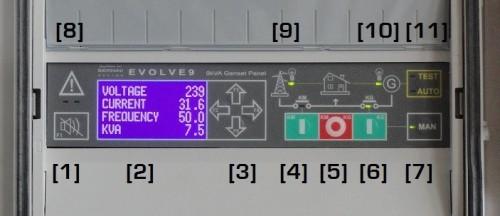 Quadro automatico ATS pannello di comando