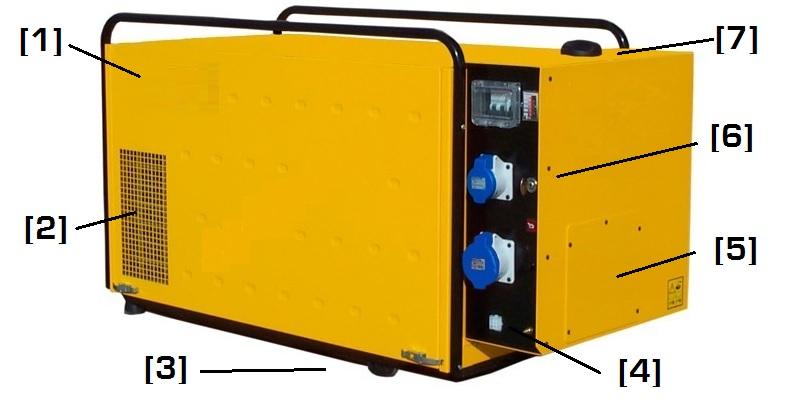 Ben noto Quadro Automatico ATS per la Casa – genset controller ZO88