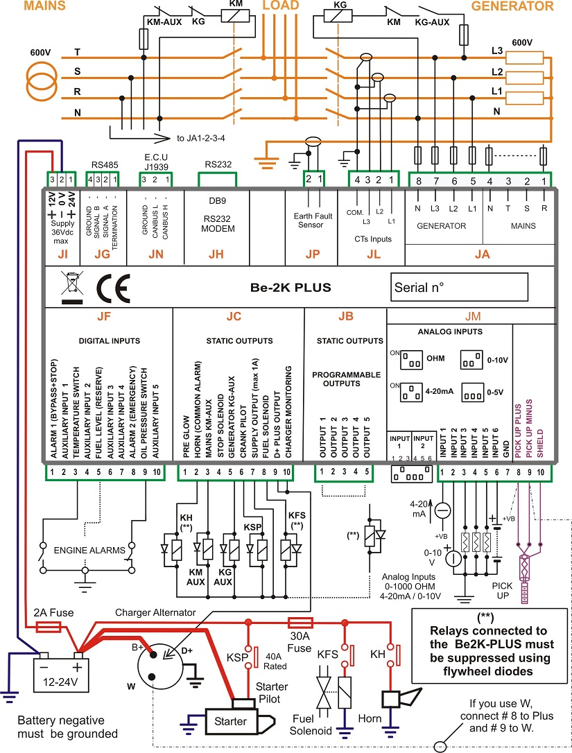 Control And Relay Panel Wiring Diagram : Generator control panel manufacturers genset controller