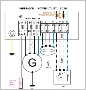 cat generator control panel wiring diagram schematics and wiring generator auto start circuit diagram