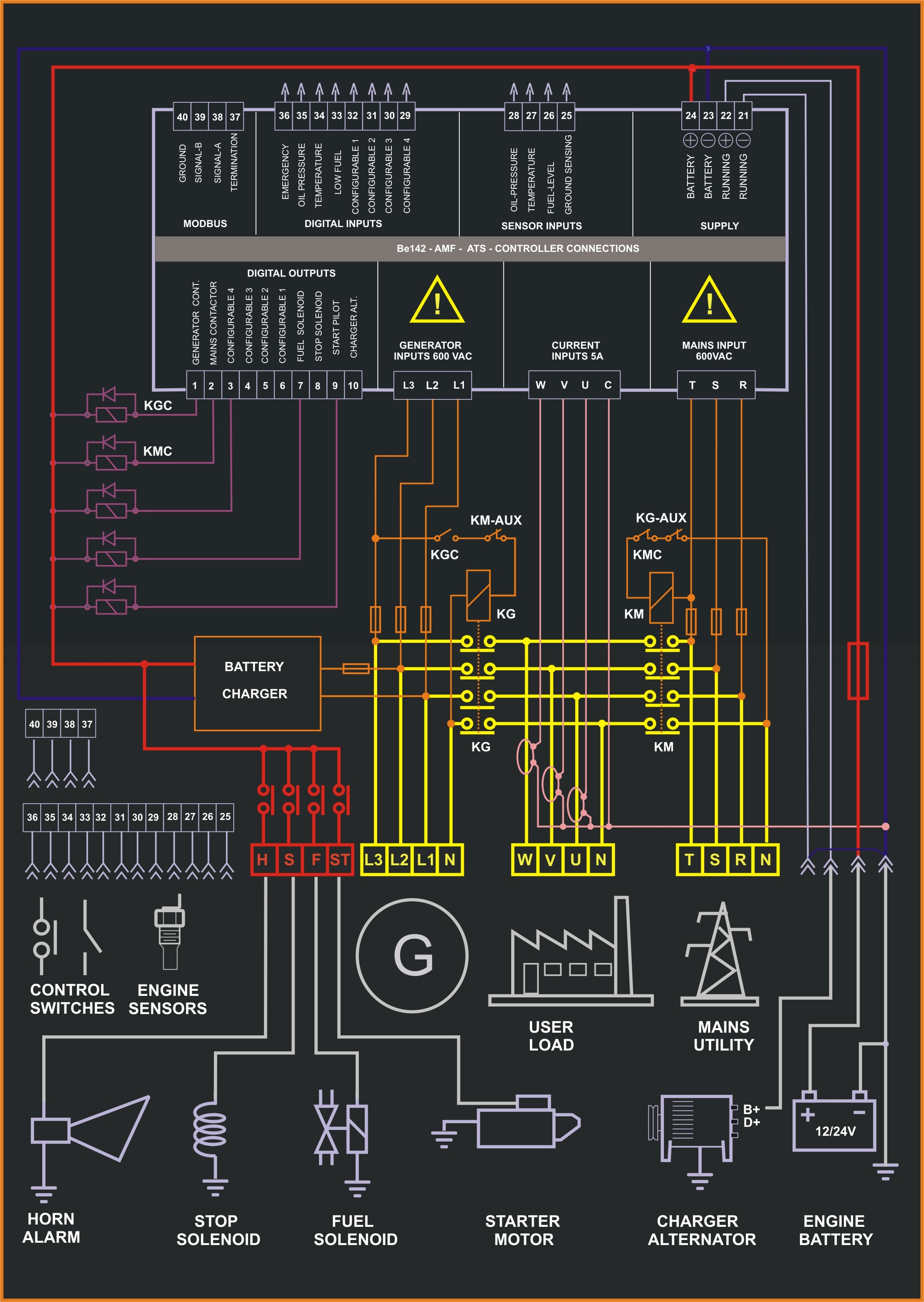 AMF Control Panel Circuit Diagram Be142 automatic mains failure control panel genset controller controller wire diagram for 3246e2 lift at webbmarketing.co