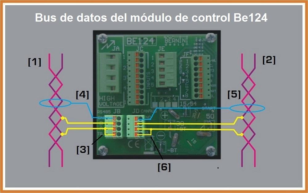 Bus de datos del módulo de control de arranque automatico
