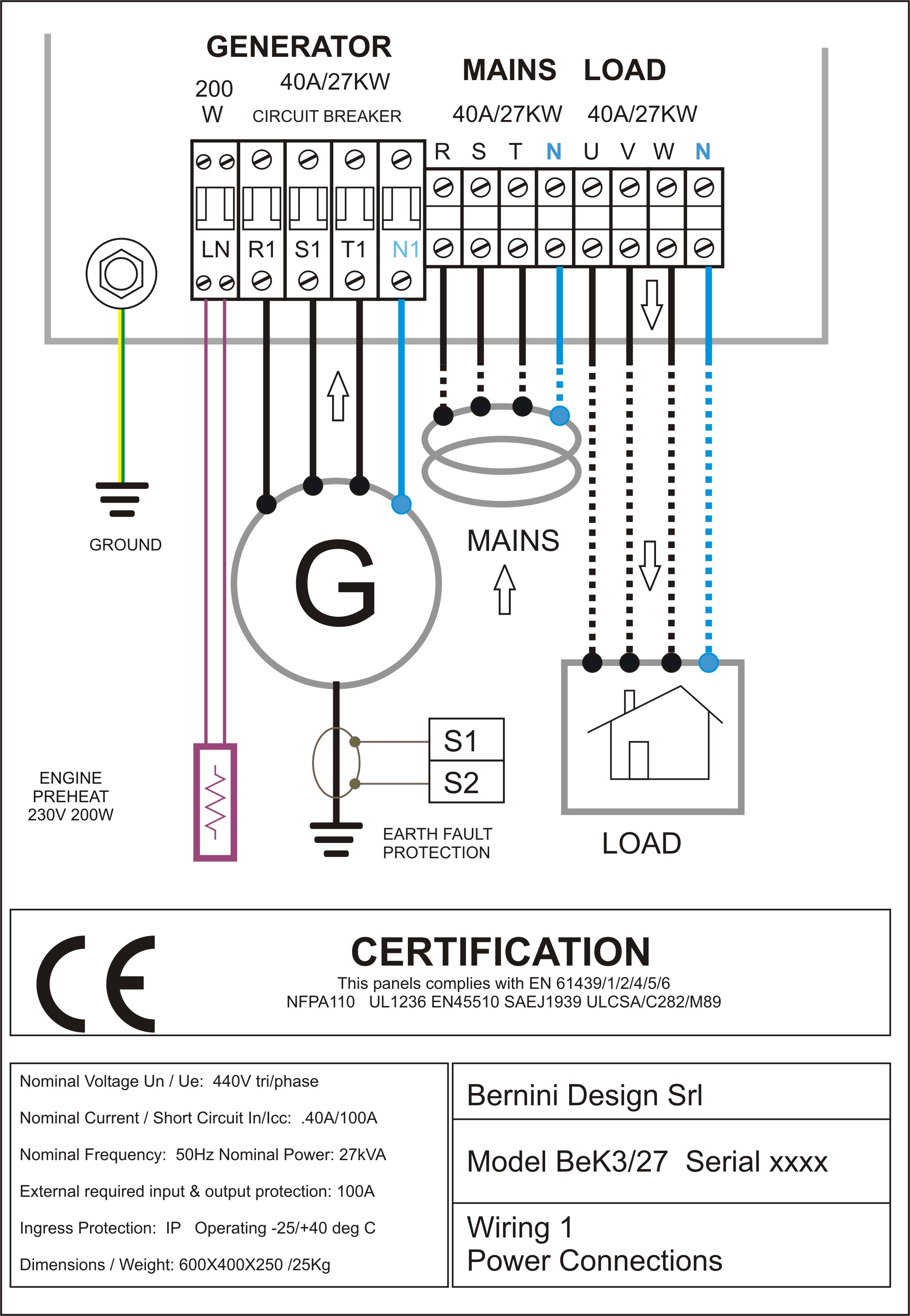 Auto Mains Failure Control Panel Wiring Diagram AC Connections