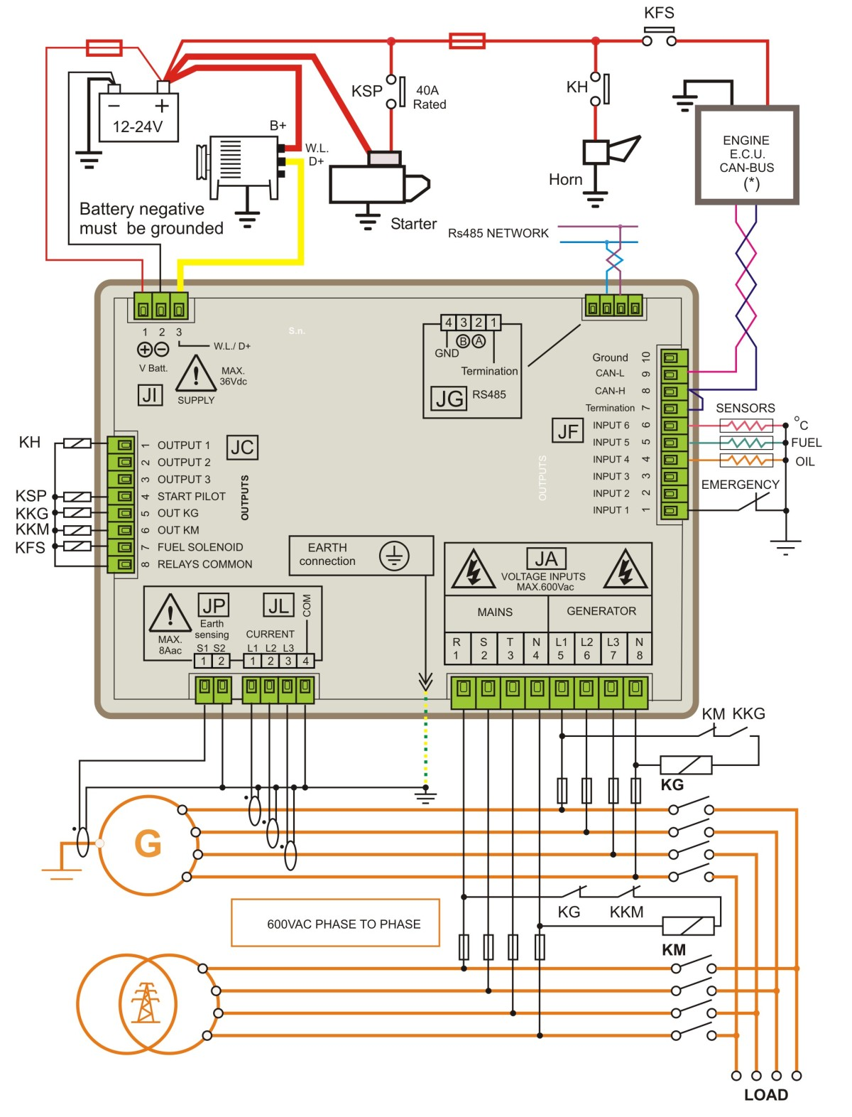 wiring diagram for motor starter wirdig wiring diagram in this diesel generator control panel wiring diagram