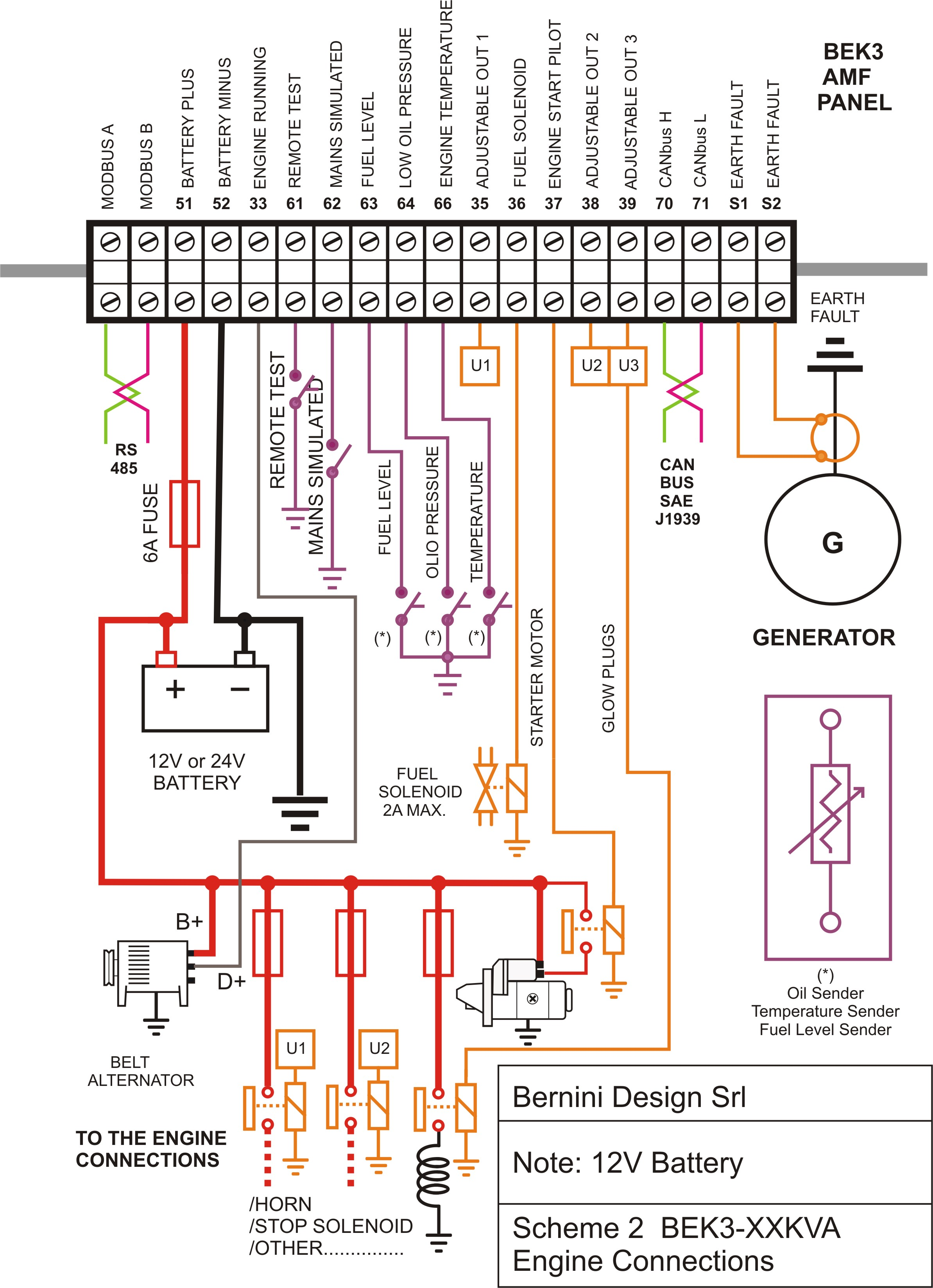 AMF Control Panel Wiring Diagram AC Connections