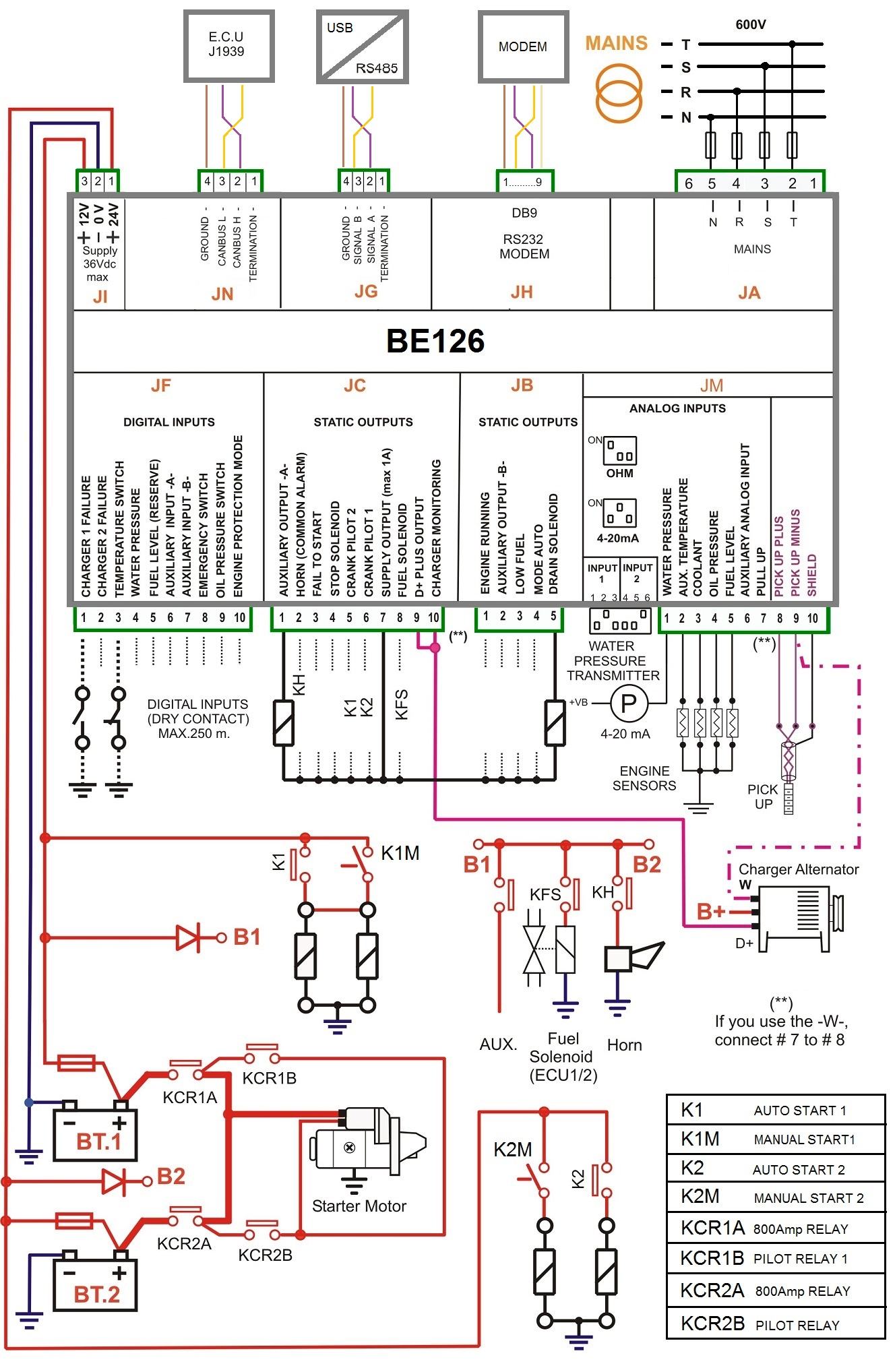 Electrical Wiring Diagram For Water Pump Motor Set : Fire pump controller wiring diagram genset
