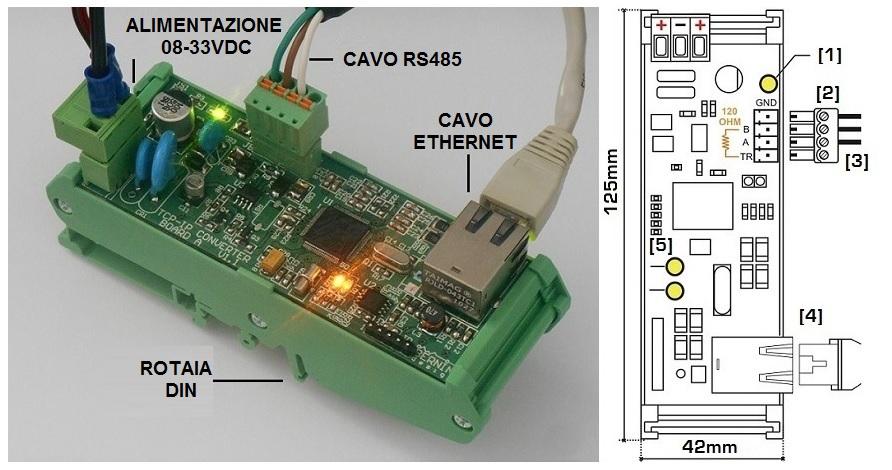 Telecopntrollo Gruppo Elettrogeno TCP-IP