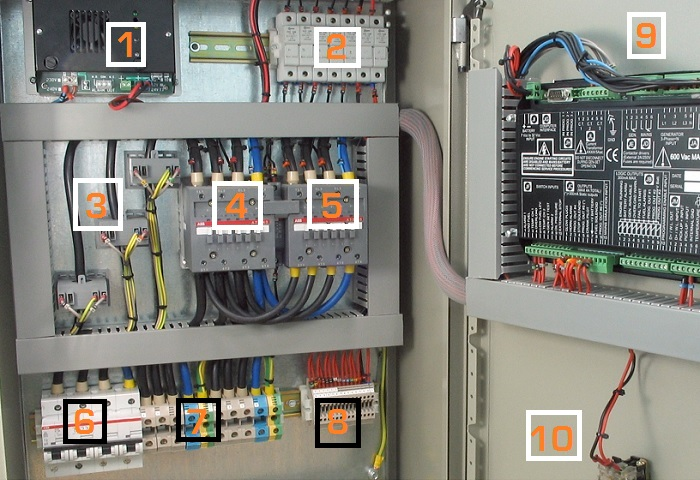 Generator Control Panel Internal view