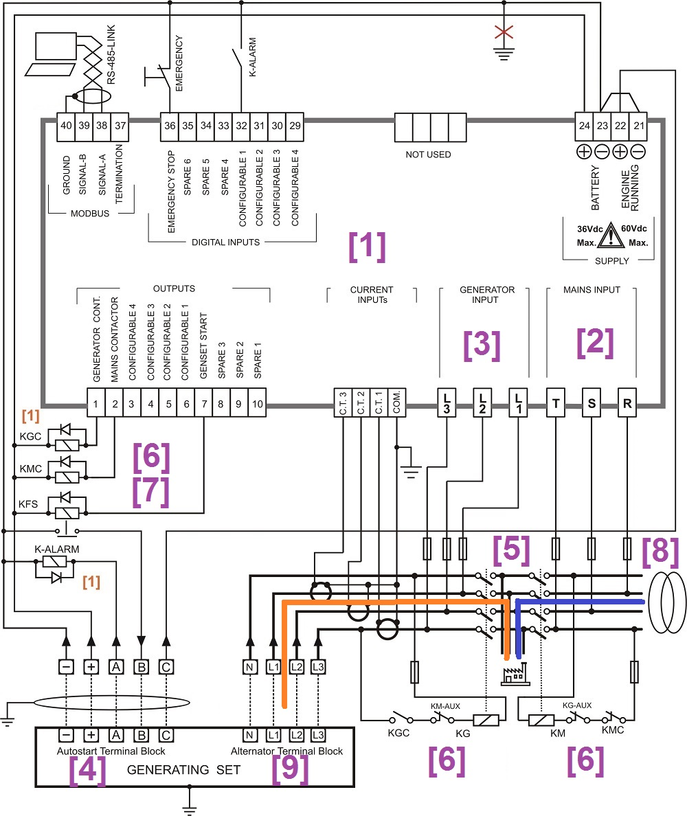 automatic changeover switch for generator circuit diagram – genset ...