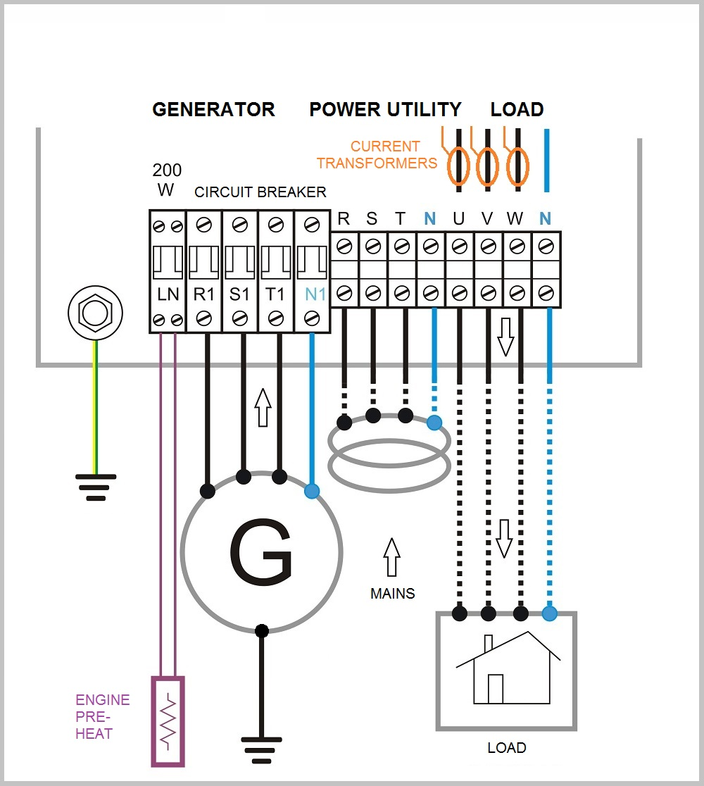 Automatic changeover switch for generator