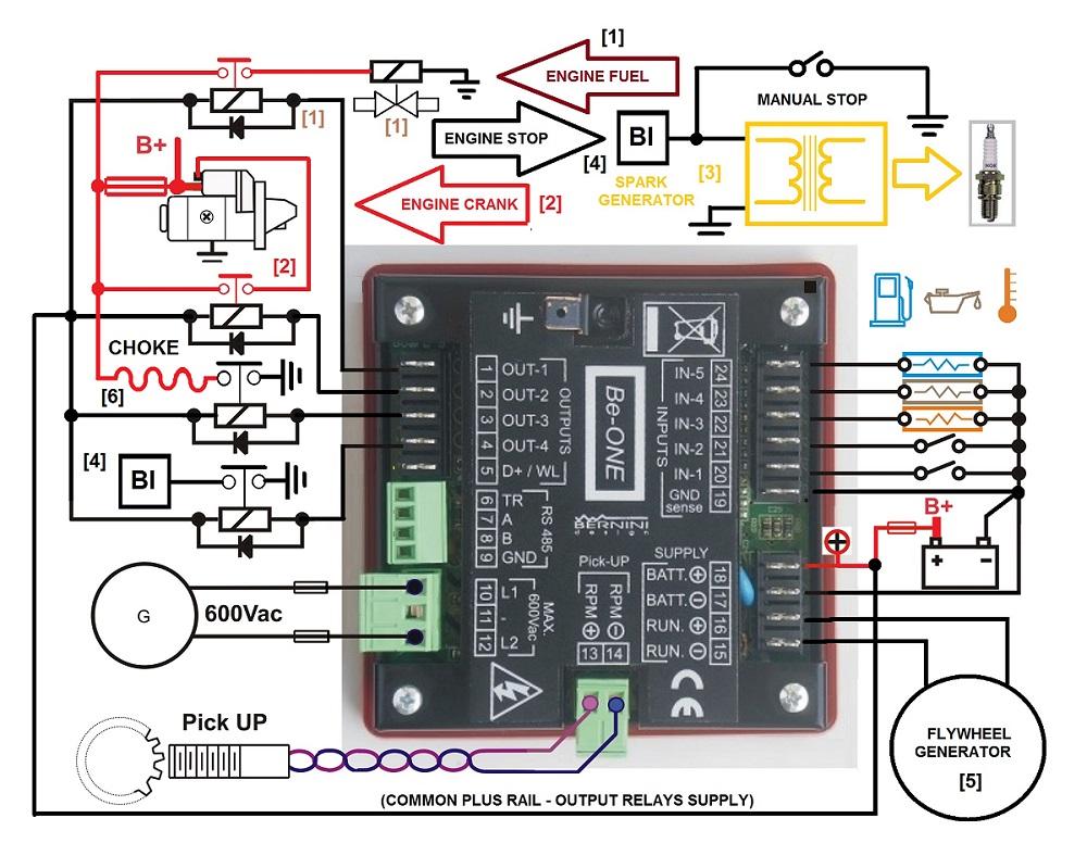 Schema Collegamento Gruppo Frigo : Schema elettrico avviamento automatico gruppo elettrogeno