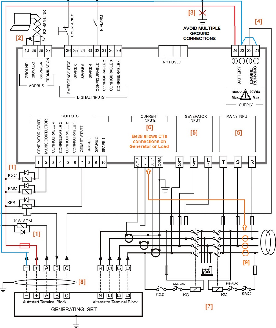 Generator Transfer Switch Wiring Diagram : Wiring diagram on phase generator transfer switch