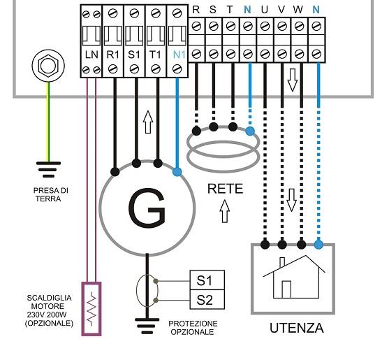 Schema Collegamento Gruppo Frigo : Schema elettrico gruppo elettrogeno trifase pannelli