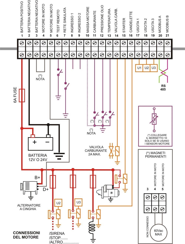 Schema Elettrico Zip : Schema elettrico avviamento automatico gruppo elettrogeno