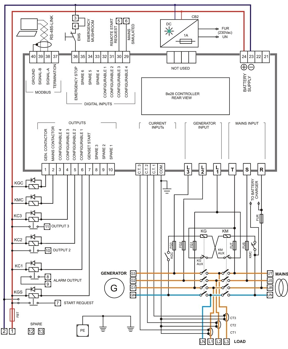 Control And Relay Panel Wiring Diagram : Ats panel genset controller