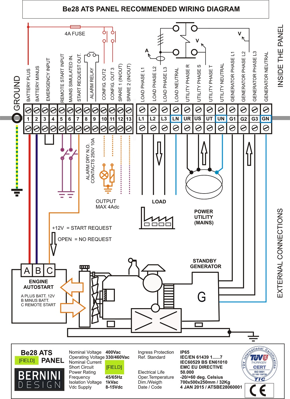 remote generator switch wiring home auto wiring diagram today u2022 rh bigrecharge co wiring a generator into a house wiring a generator transfer switch
