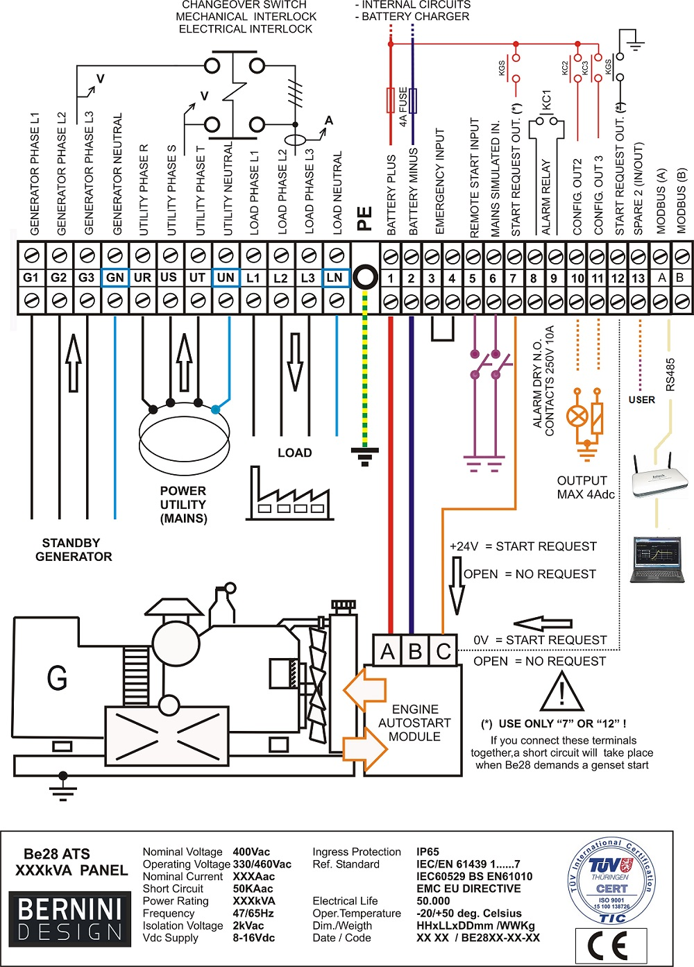 Automatic Transfer Switch Wiring Diagram Genset Controller An Schematic Typical