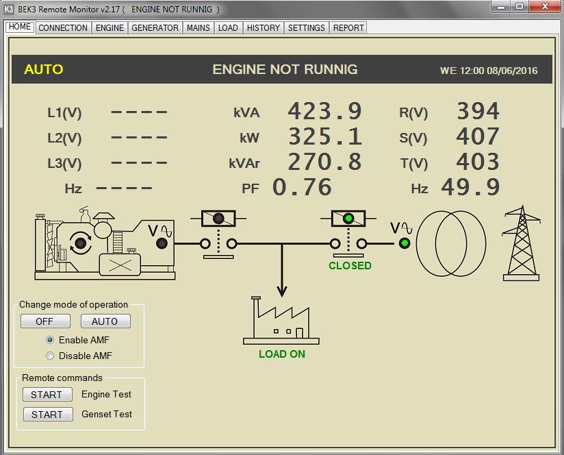 AMF controller load connected to power utility