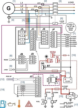 diesel generator control panel wiring diagram genset controller rh bernini design com Cyclone Wiring Diagram Chevy Truck Wiring Diagram