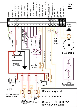 diesel generator control panel wiring diagram genset controller rh bernini design com wiring diagram for generator plug wiring diagram for generator transfer switch