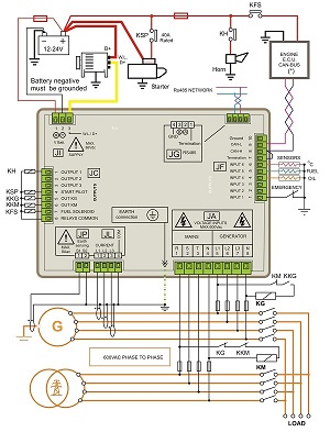 Groovy Genset Wiring Diagram Wiring Data Diagram Wiring Cloud Nuvitbieswglorg