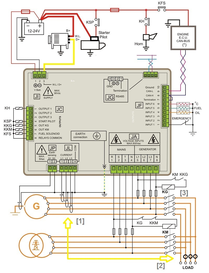 Amf Control Panel Circuit Diagram Genset Controller Alternator Schematic Bek3