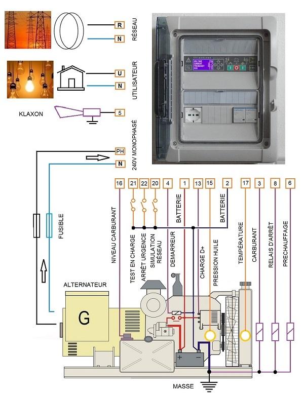comment brancher un groupe electrogene sur une maison. Black Bedroom Furniture Sets. Home Design Ideas