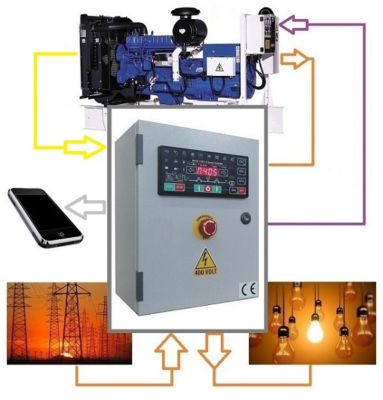 HOW-THE-AUTOMATIC-TRANSFER-SWITCH-DOES-WORK
