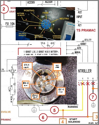 powermate generator wiring diagram