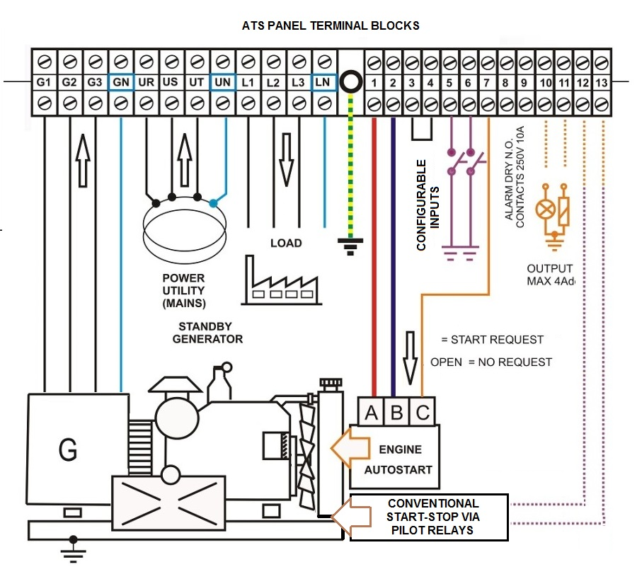 BLUETOOTH based automatic changeover switch for generator circuit diagram